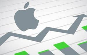 Apple Announces Q1 Results, EPS Hits a New All-Time Record Growth