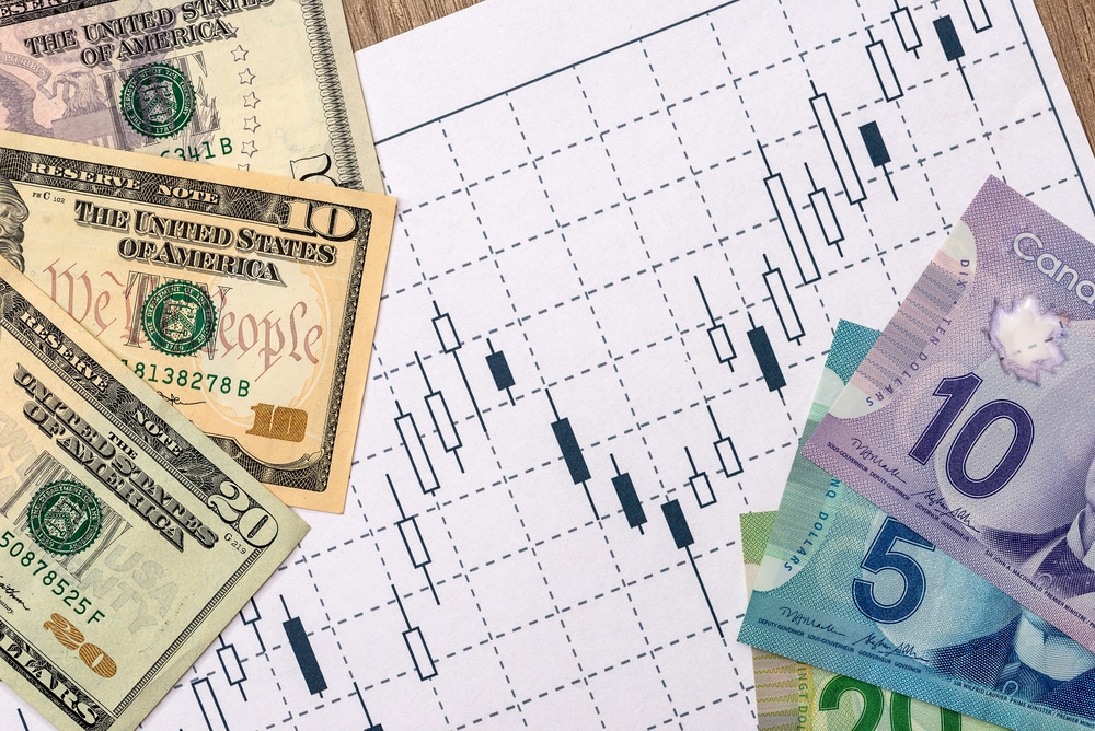 USD/CAD Forms Inverse H&S Ahead Of Canadian And US Jobs Data