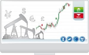 Commodity Currency