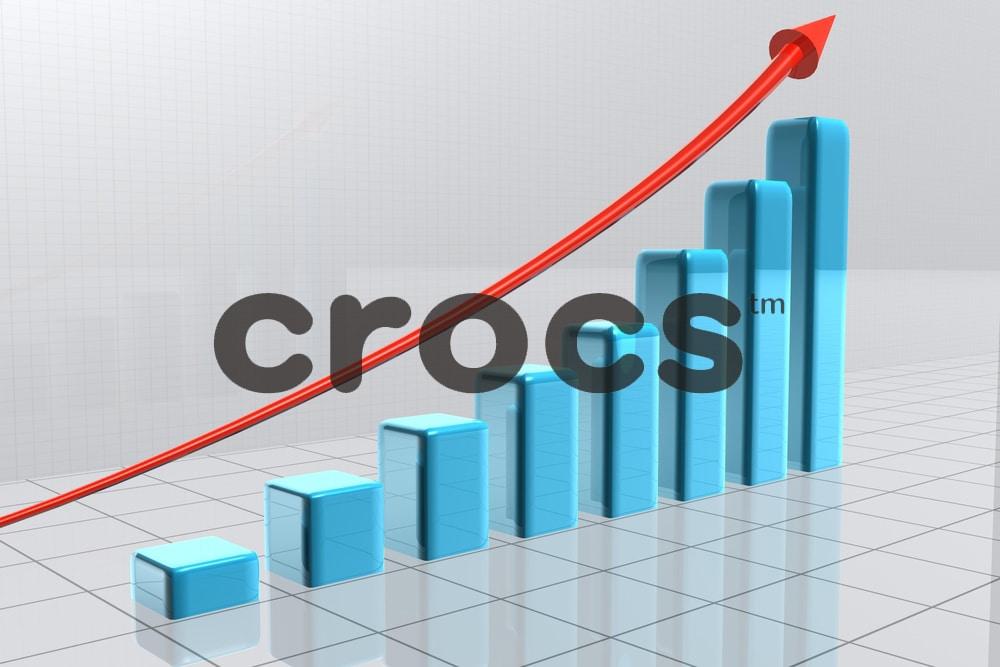 Crocs Stock Jumped 20% After Earnings —  Is it Still a Buy?