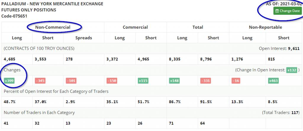 Palladium/XPD/USD buy trade (05/03/2021)