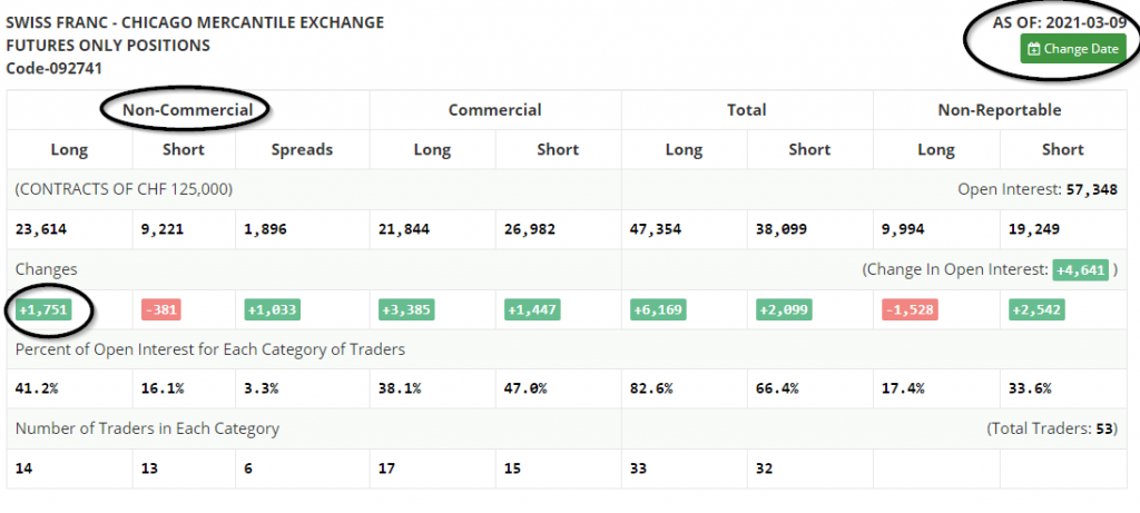 CHF/JPY buy trade (24/03/2021)