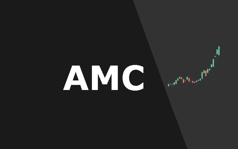 AMC Stock Price: Key Levels to Watch Next
